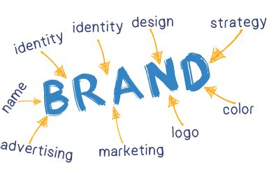 Marketing Mix, Not Branding - AJBMS